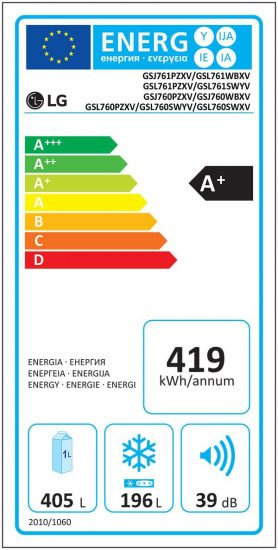 energy_label_GSJ760_W